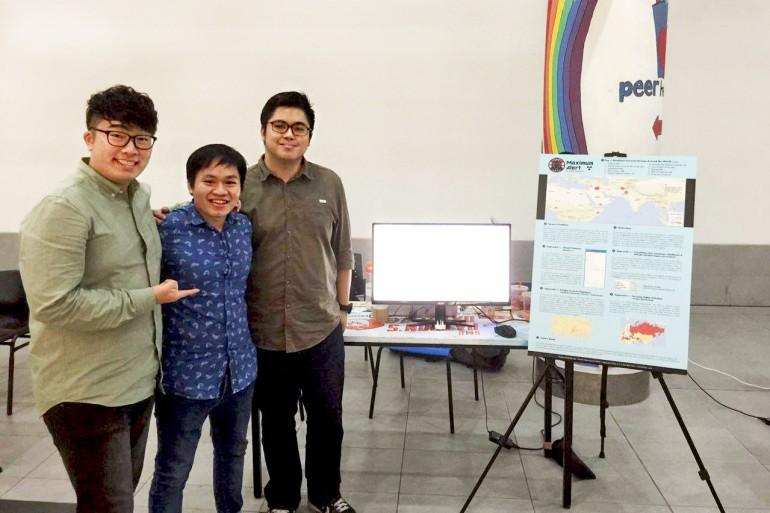 SIS team who developed the Maximum Alert app
