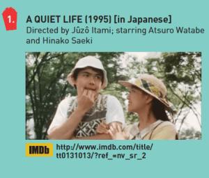 A Quiet Life (1995) Thumbnail