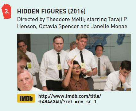 Hidden Figures (2016) Thumbnail
