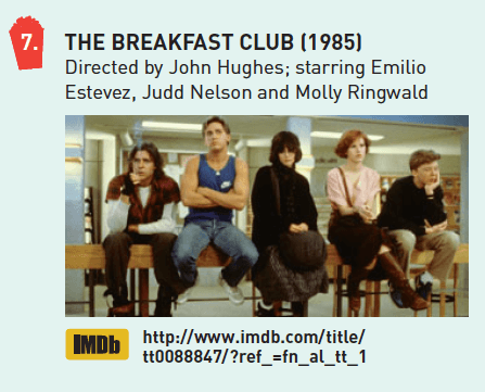 The Breakfast Club (1985) Thumbnail