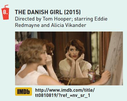 The Danish Girl (2015) Thumbnail