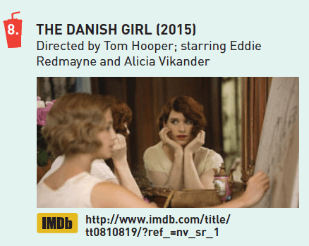 The Danish Girl (2015) Thumbnail