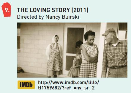 The Loving Story (2011) Thumbnail