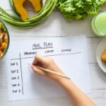 Should You Track What You Eat?